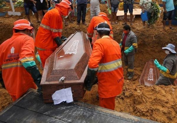 تلفات کرونا در برزیل به بیش از 500هزار نفر رسید، اعتراض گسترده مردم به عملکرد کرونایی رئیس جمهور